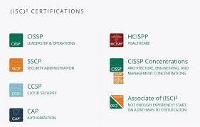 CCSP Exam Proxy
